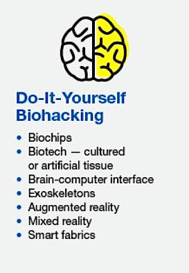 Biohacking innovation
