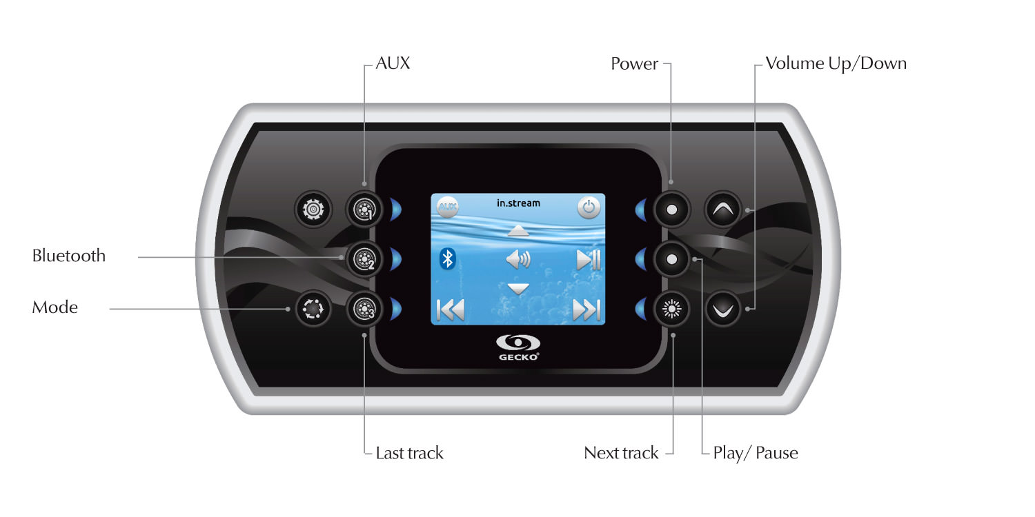 control your in.stream with the in.k800