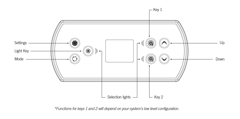 Web_K500_keypad_layout.jpg