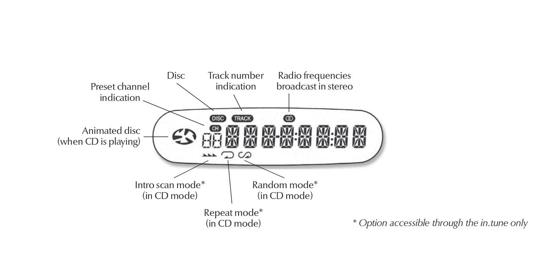 in.k455 keypad layout