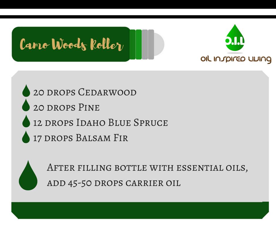 Roller Bottle Recipes-7.png