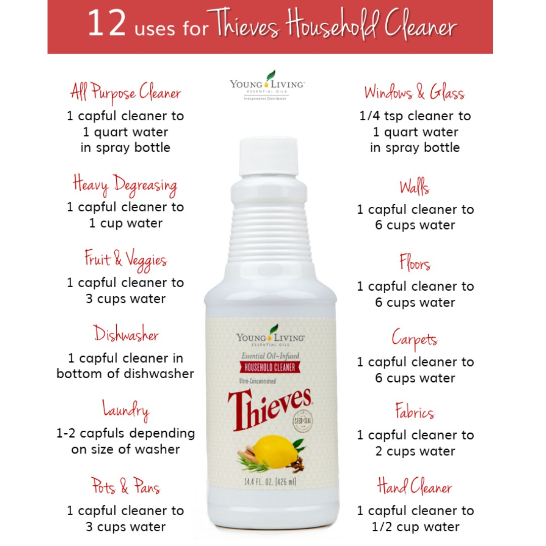 12 uses for Thieves Cleaner new label.jpeg