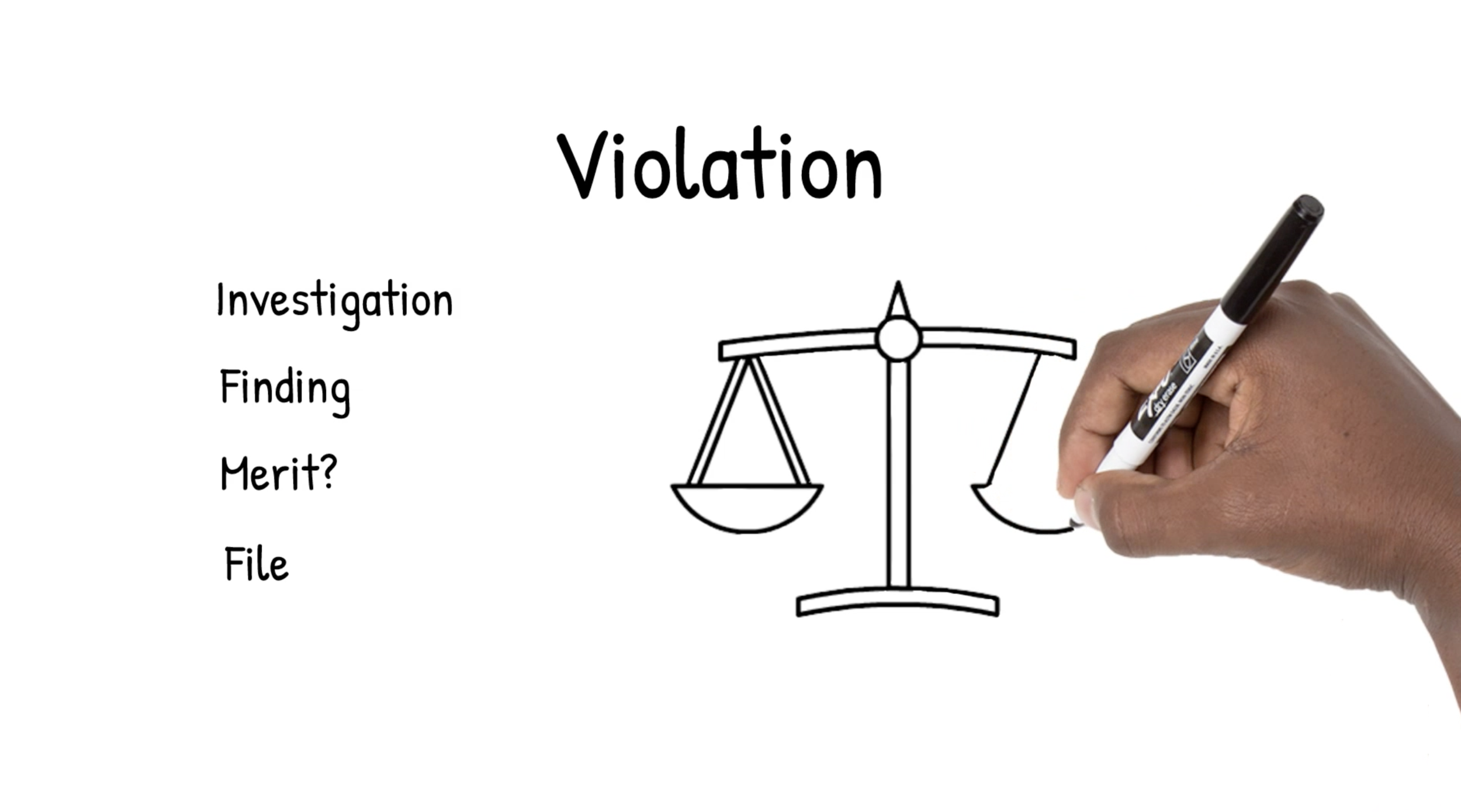violation screenshot grievance video.png
