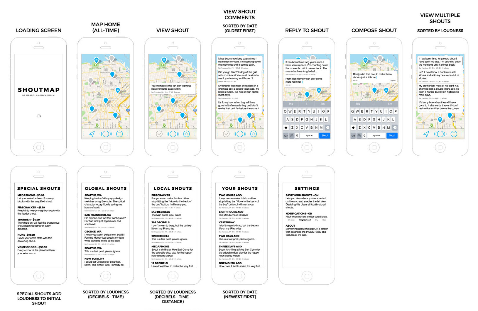 The different screens of Shoutmap.