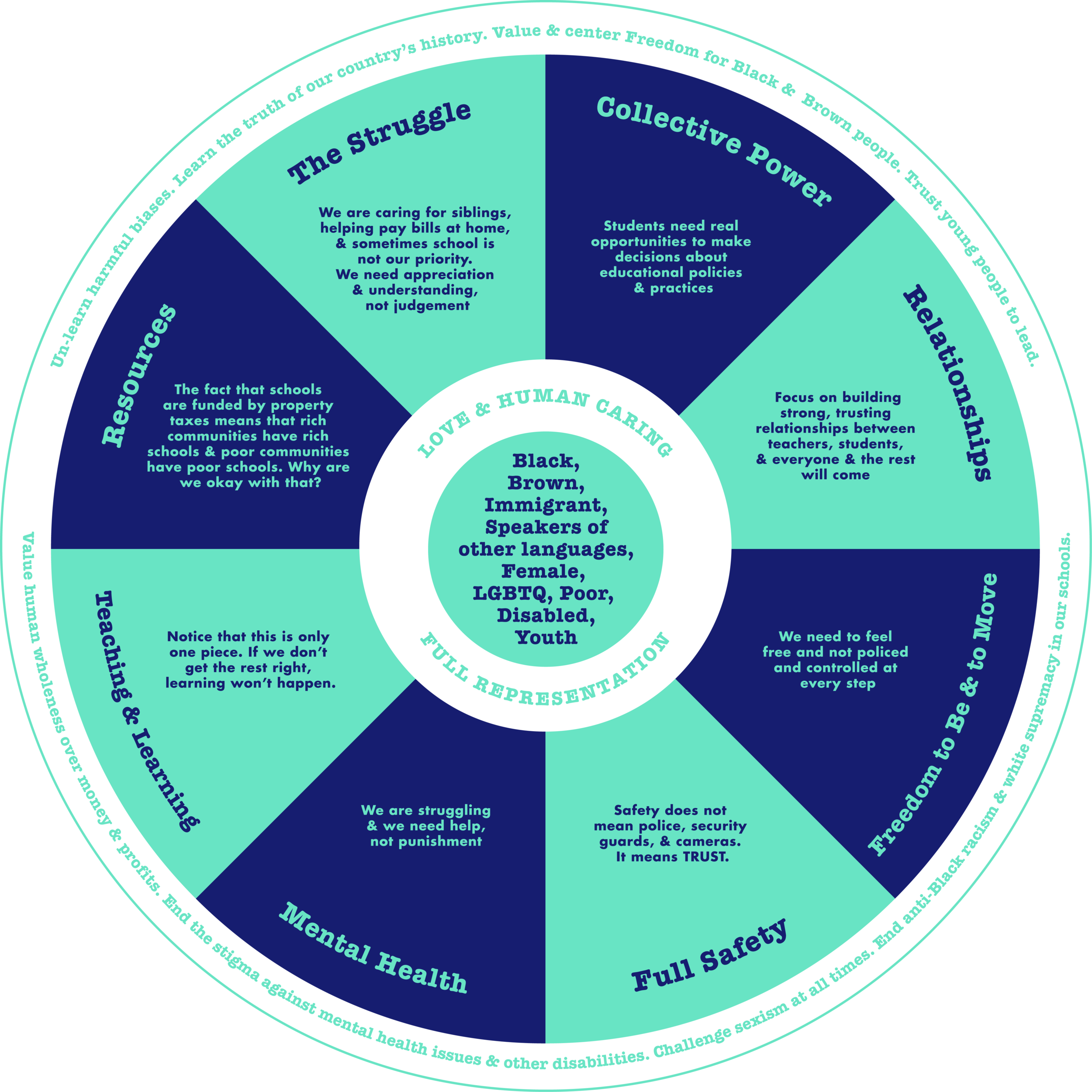 HearingYouthVoices_FRAMEWORK.png