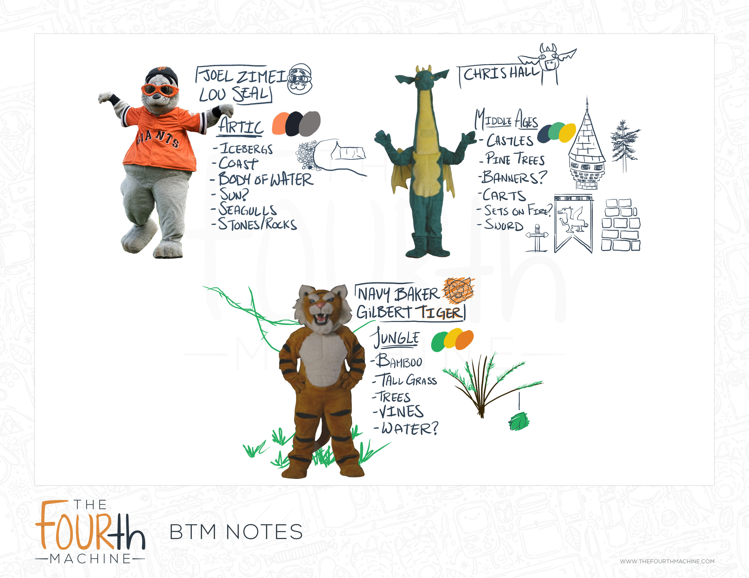 BTM Notes.jpg