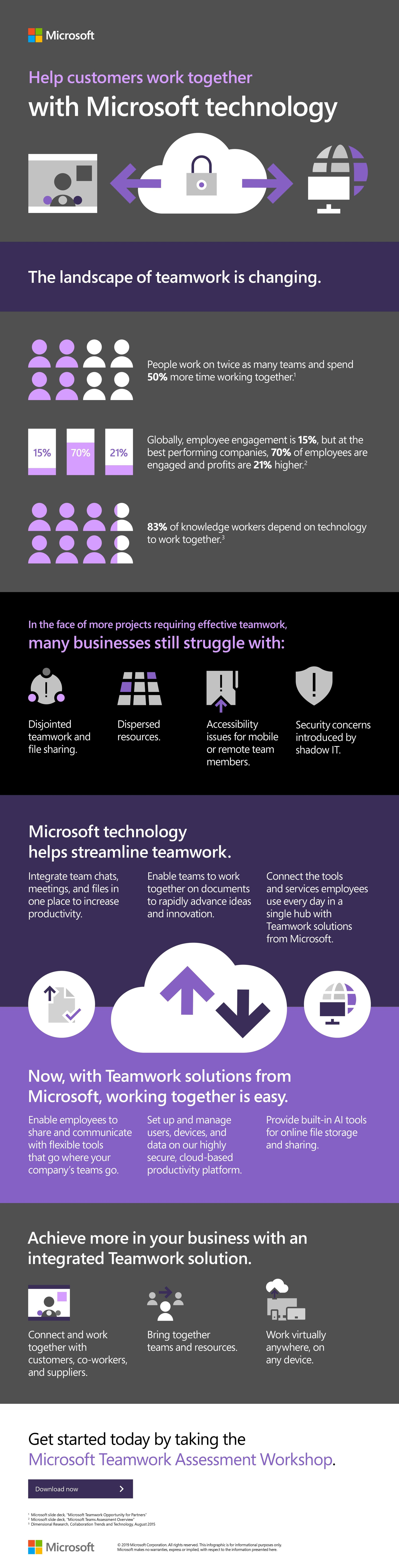 Microsoft teamwork.jpg