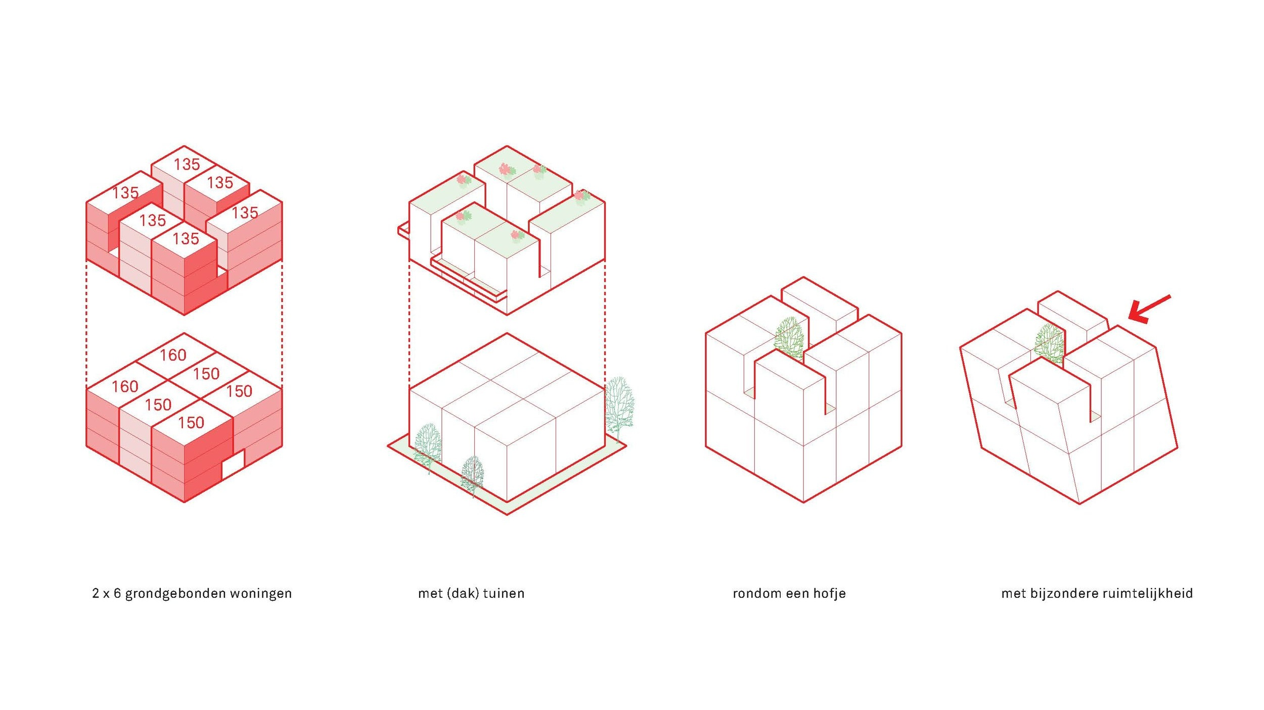 For the smallest kid on the block, we proposed a simple stack of 6 + 6 town houses, focusing on the lack of urban family housing in the city.