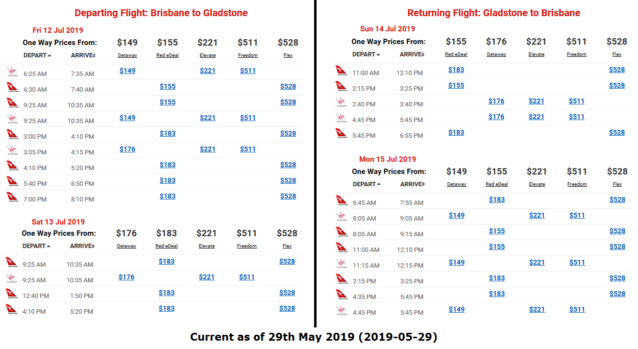 BNE GLT flights as of 2019-05-29