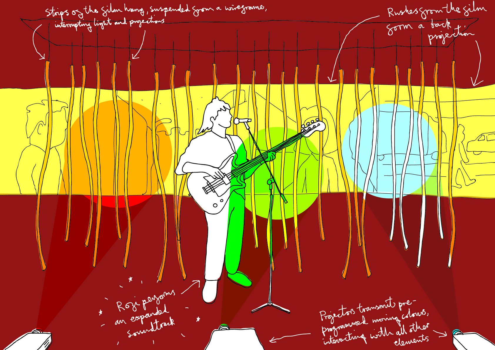 Sketch showing proposed live performance elements (click to enlarge)