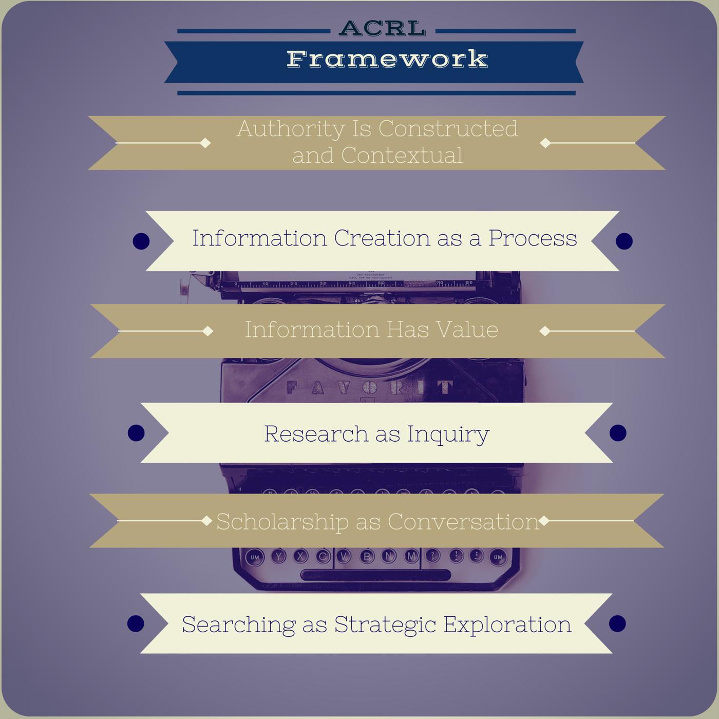 acrl framework.png