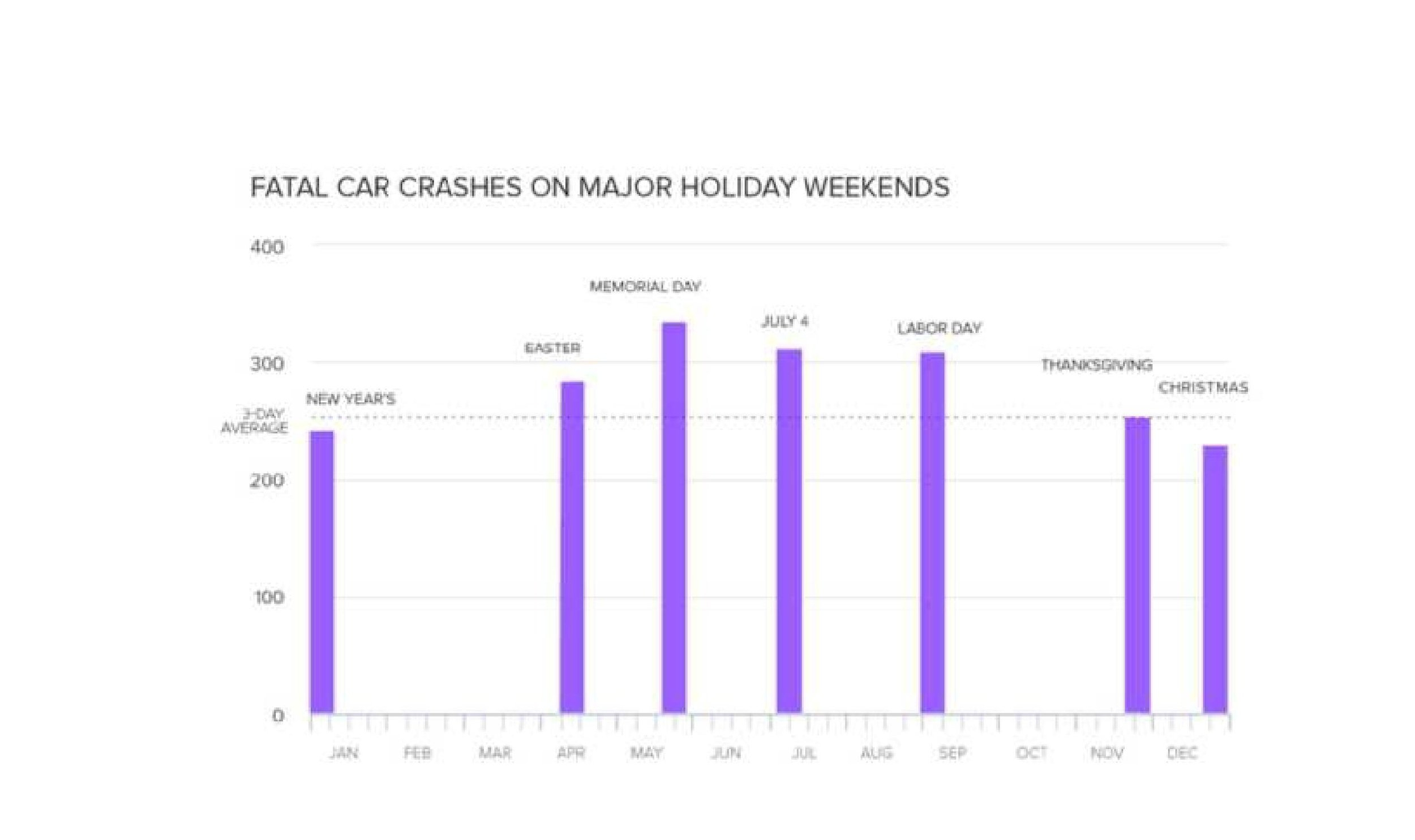 holiday traffic stats.jpg