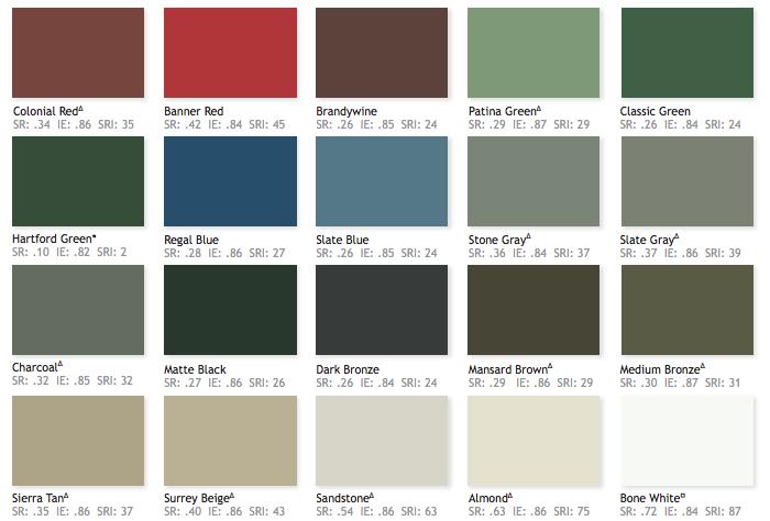 most-popular-commercial-standing-seam-profile-kynar-colors-atlanta-metal-roofs-rca-metal-supply-georgia