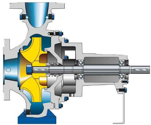 2.-KSB-ETA-CD-Low-Pressure.jpg