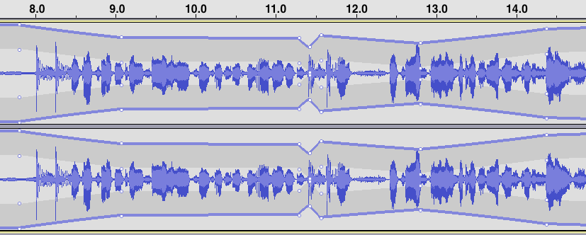 Example of editing the amplitude envelope in Audacity