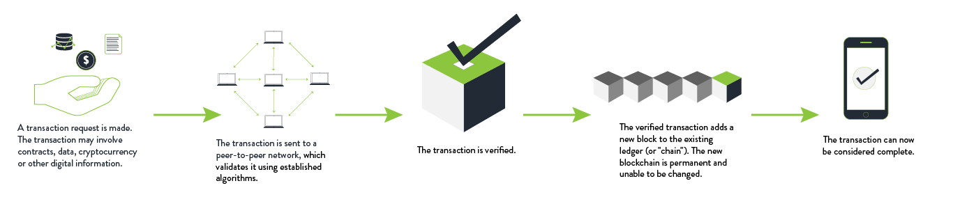 blockchain-graphic.jpg