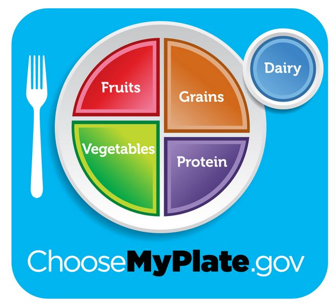 Visit www.choosemyplate.gov for many useful resources regarding children's nutrition.