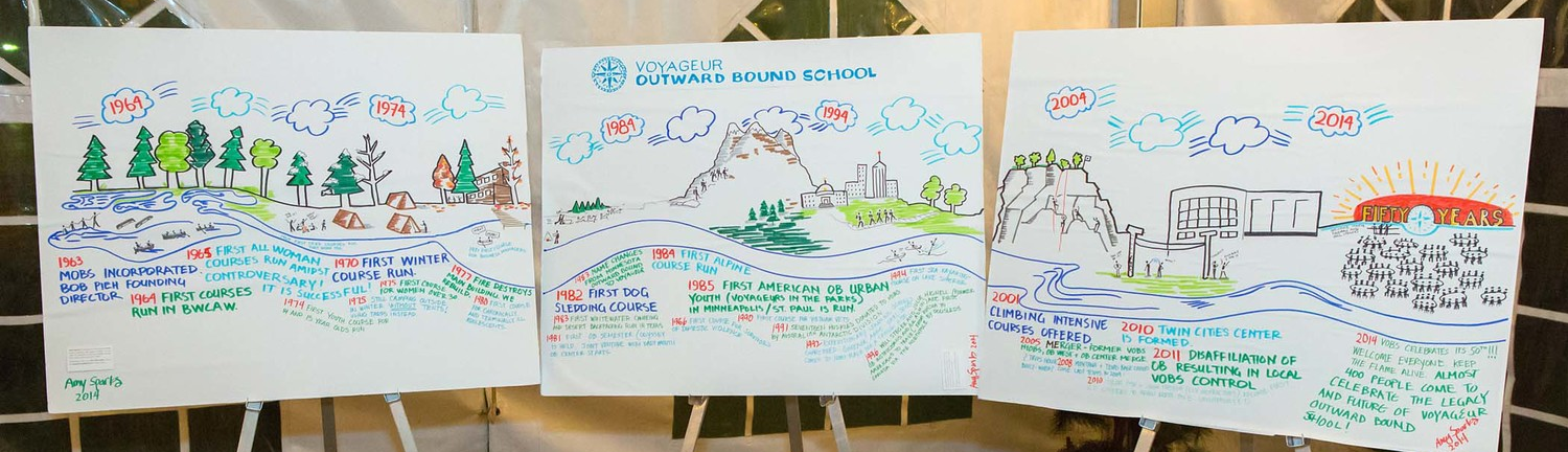 This piece was created for the 50th anniversary of Outward Bound. I drew the images before the event then created a timeline of events based on info gathered before and during their anniversary party.