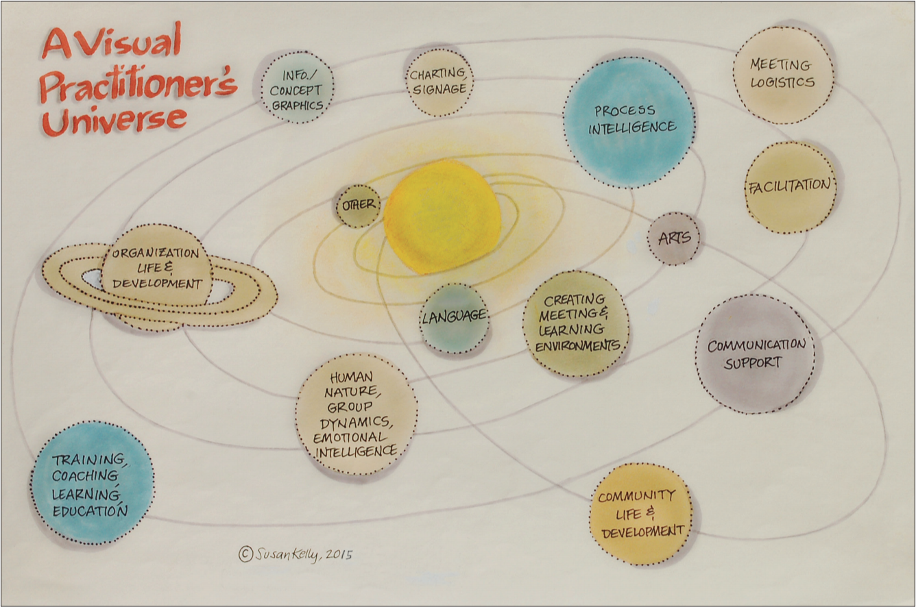 Susan Kelly's image of the visual universe from 2015.
