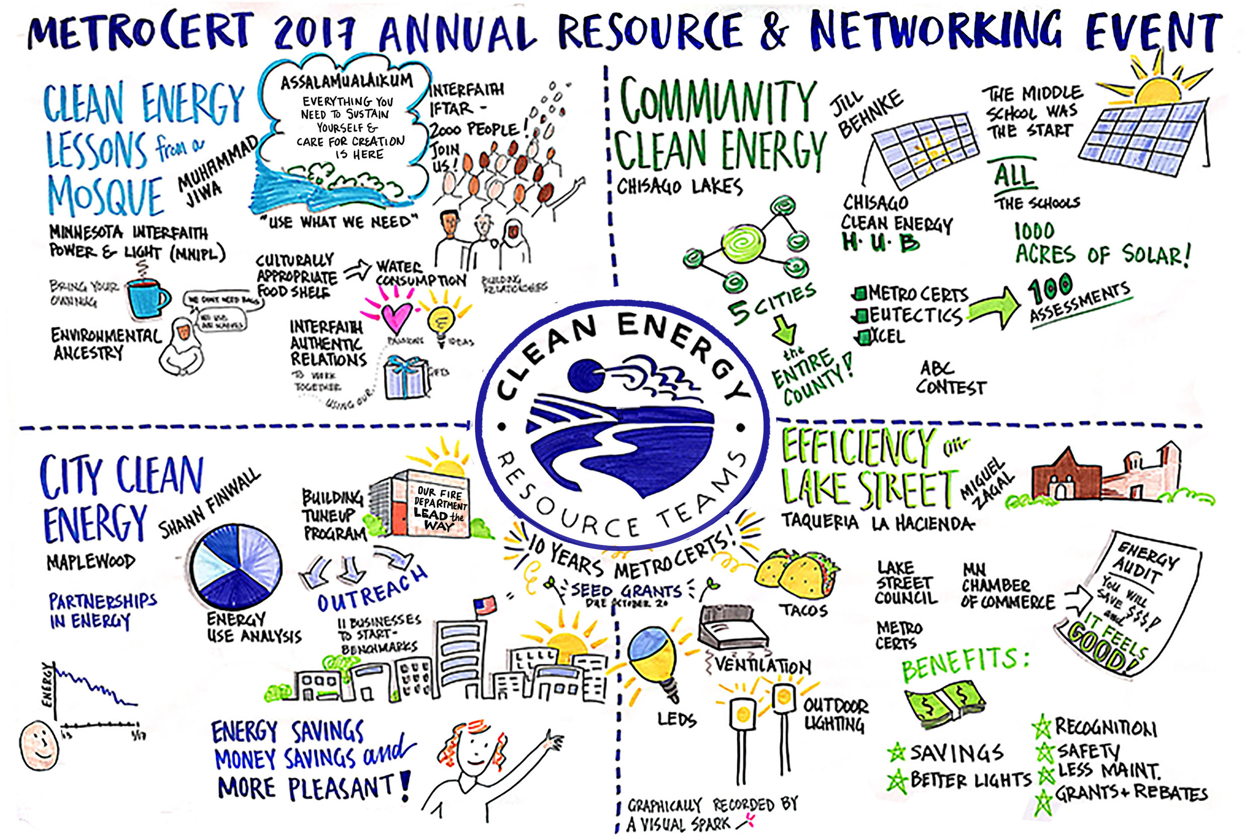 MetroCert Annual Resource and Networking Event