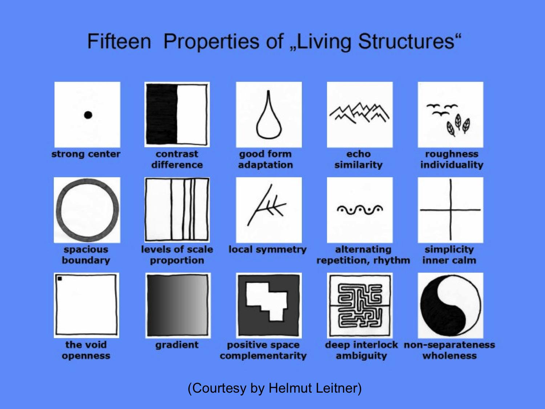 15 principles2.png