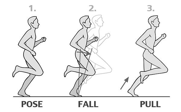 tecnica-metodo-pose-running.jpg
