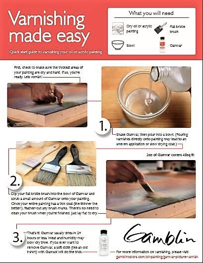 Varnishing Made Easy - Gamblin.JPG