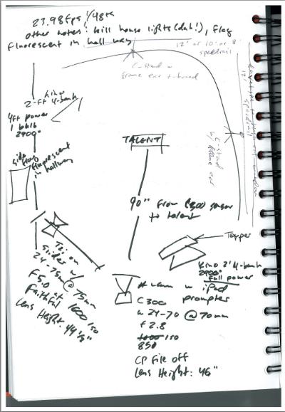 shootdiagram_SSR_CD