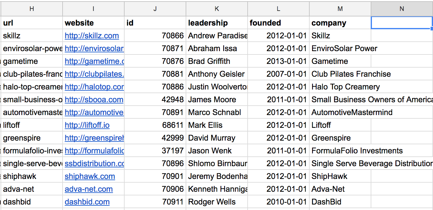 The Inc. 5000 List – now in spreadsheet form