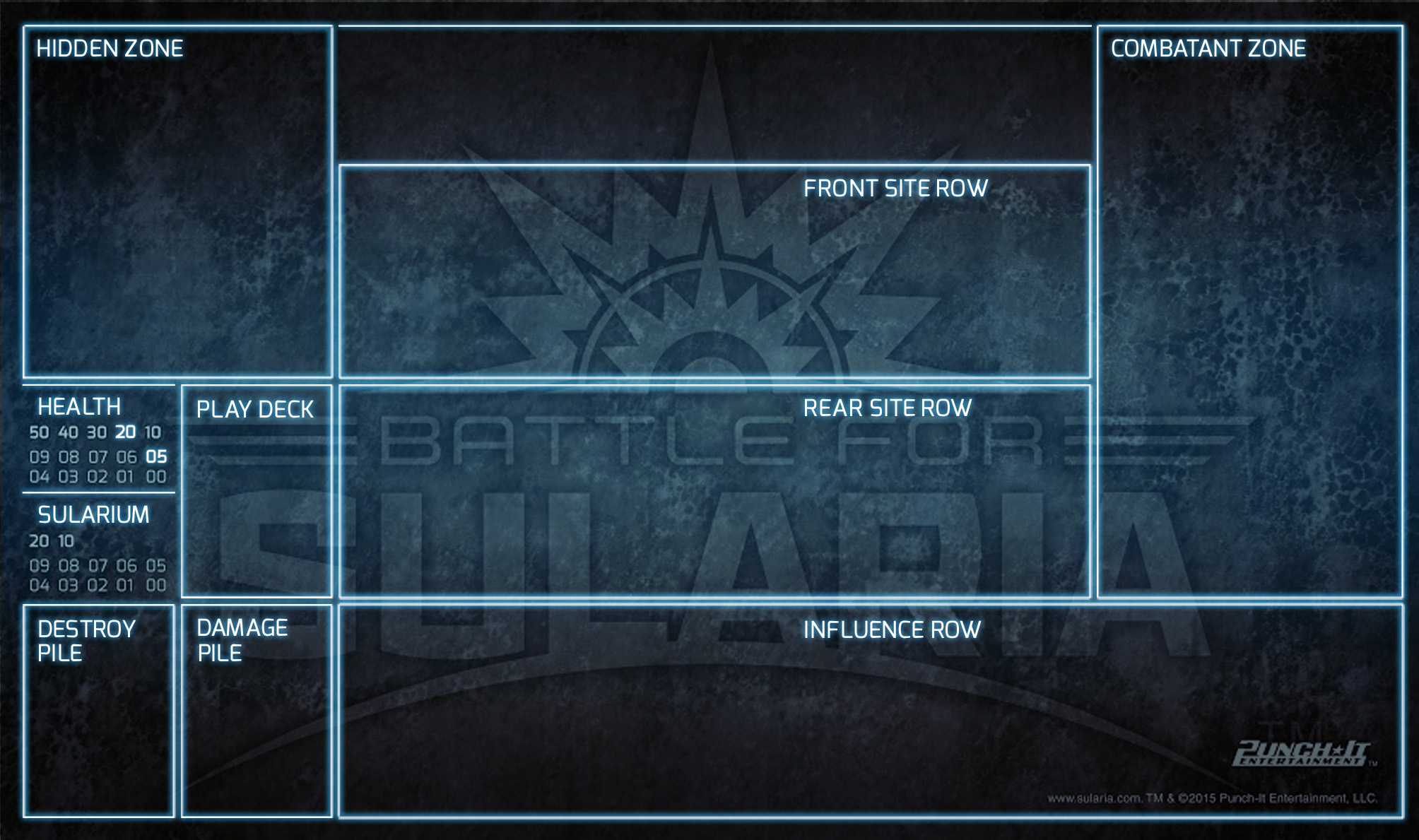 The game zones: Hidden, Combatant, Site Rows, Influence Row,Damage, Destroy, and Play Deck areas.