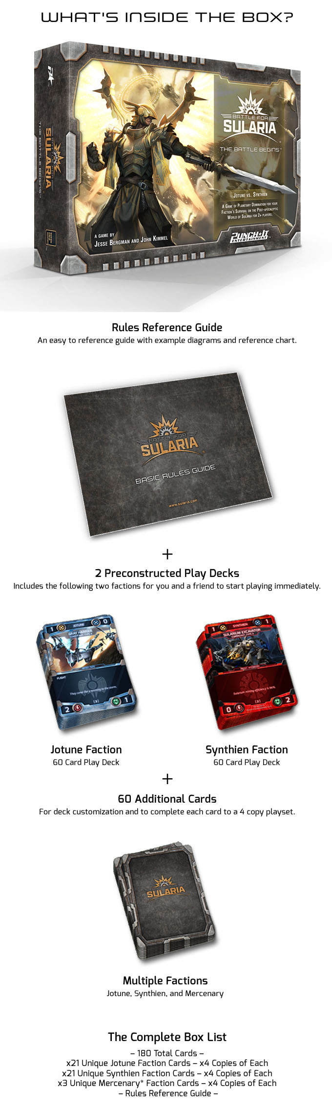 Battle for Sularia Battle Kit