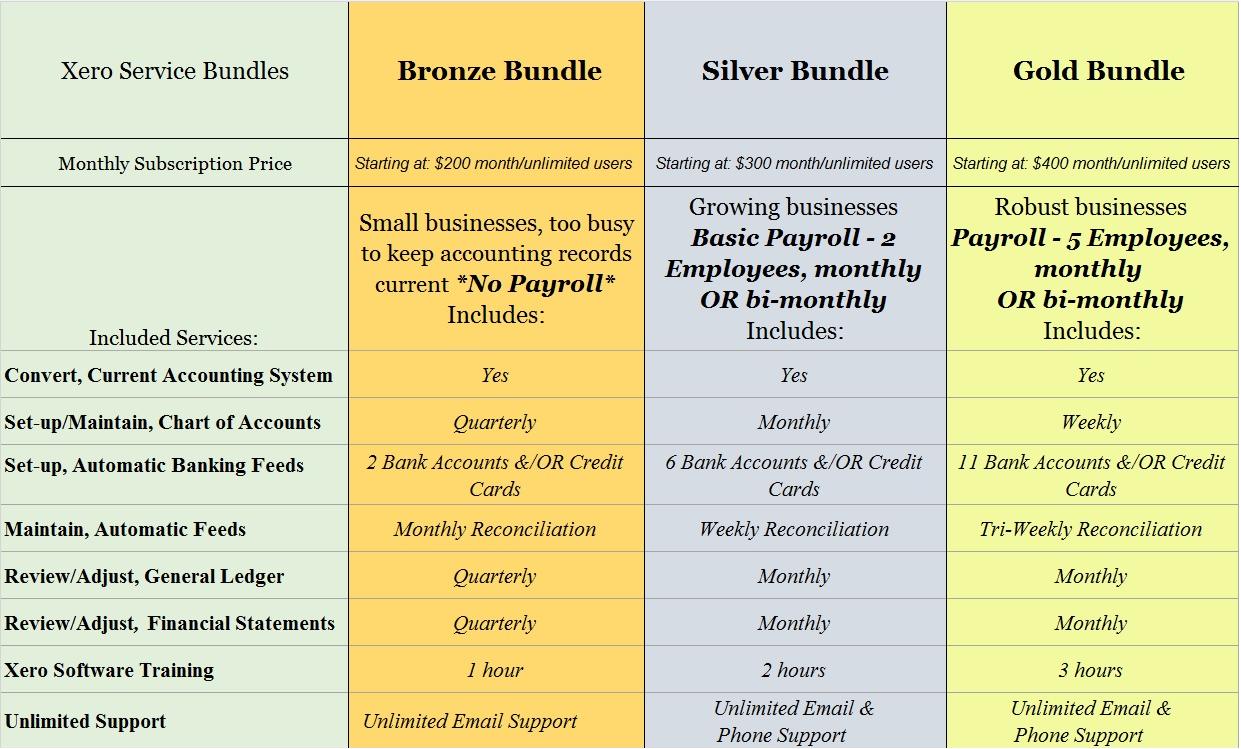 Xero website bundles - buttons.png