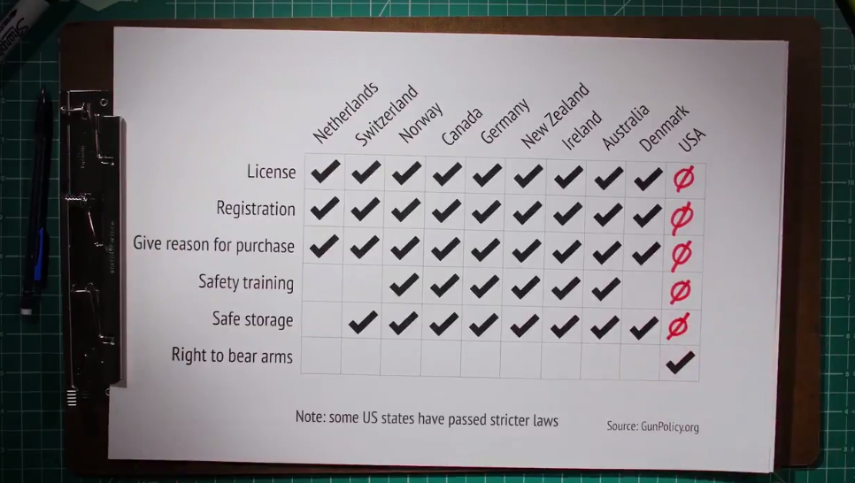 lax gun laws.png