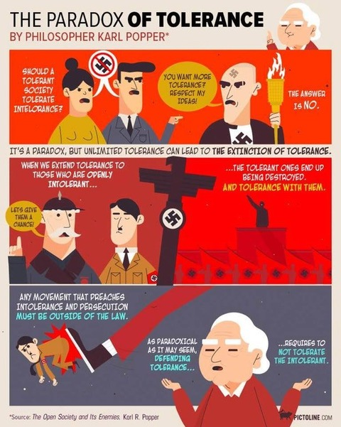 Limits of tolerance.jpeg