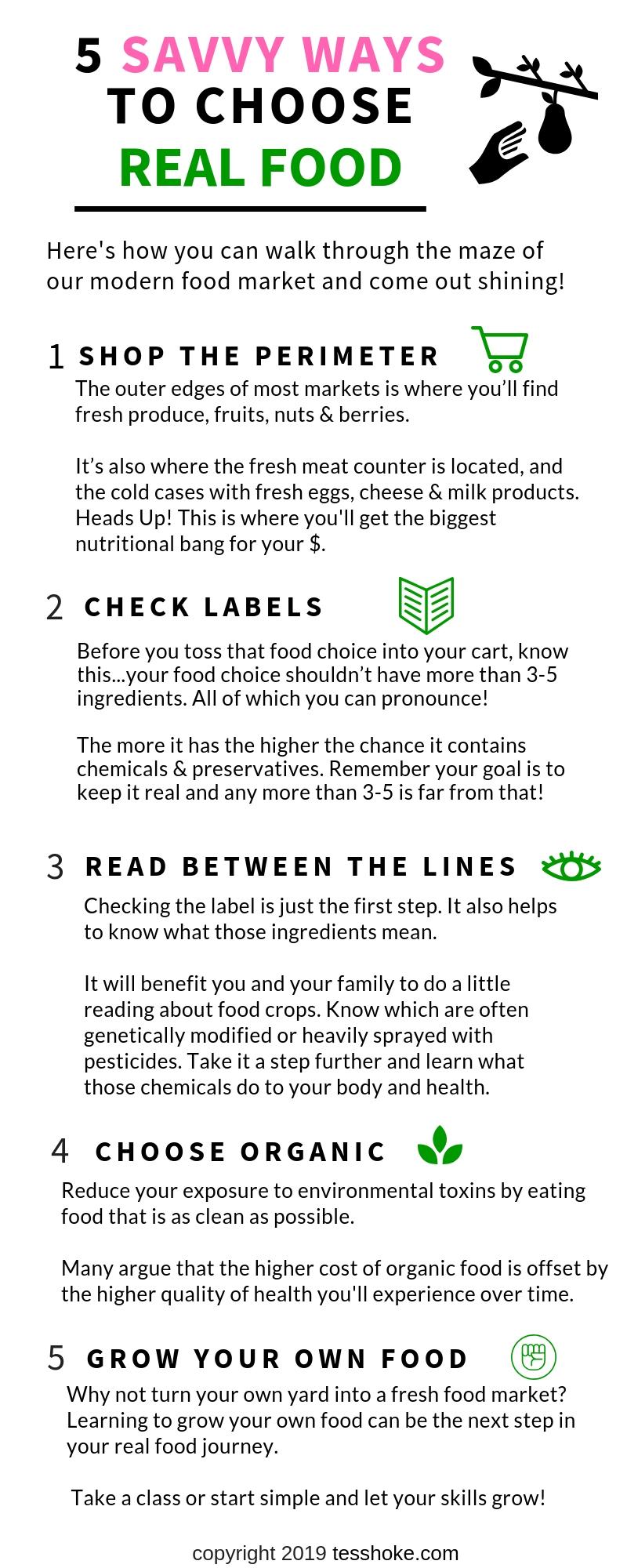 Guide to choosing real food (2) copy.jpg