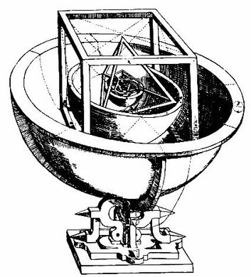Some more inspiration. Johannes Kepler's Platonic solid model of the solar system from Mysterium Cosmographicum (1596).