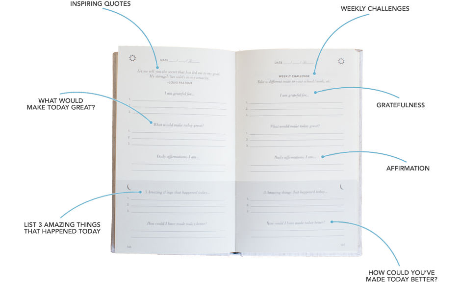 A look inside the Five-Minute Journal