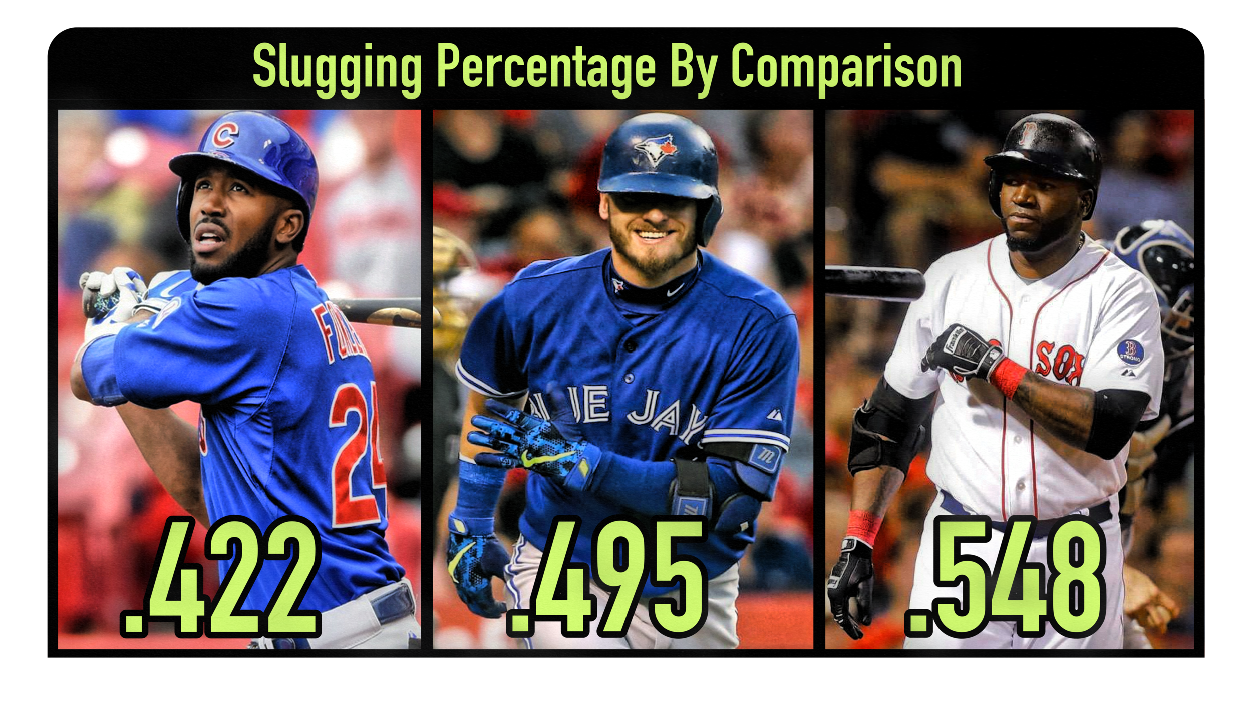 By comparison, where does Bryce Harper's slugging percentage rank him amongst players like Dexter Fowler of the Chicago Cubs, Josh Donaldson of the Toronto Blue Jays, and David Ortiz of the Boston Red Sox?