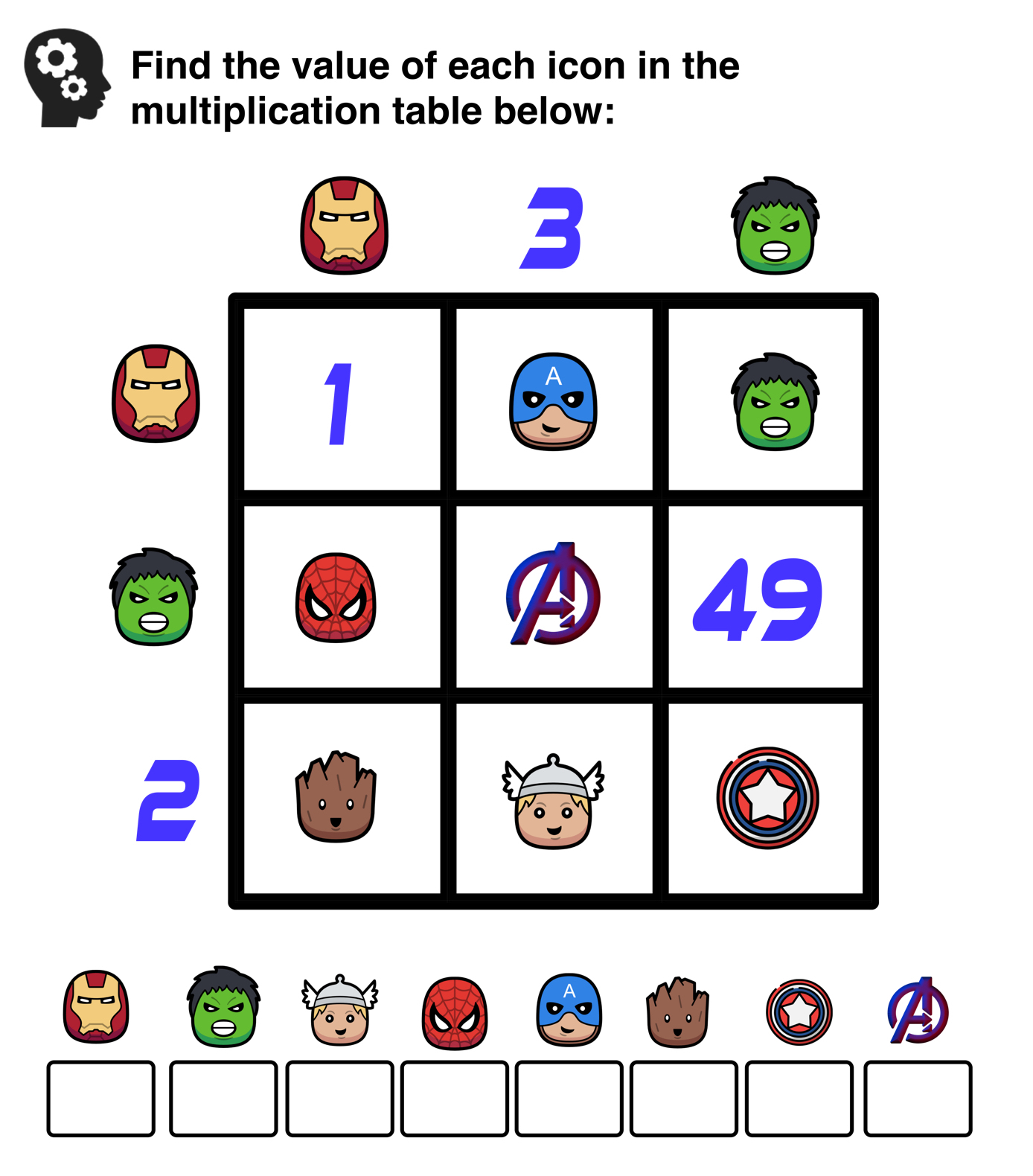 AvengersMultTable.jpg