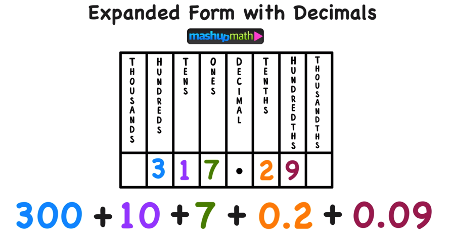 expanded form using decimals  Easy Guide: Writing Numbers in Expanded Form with Decimals ...