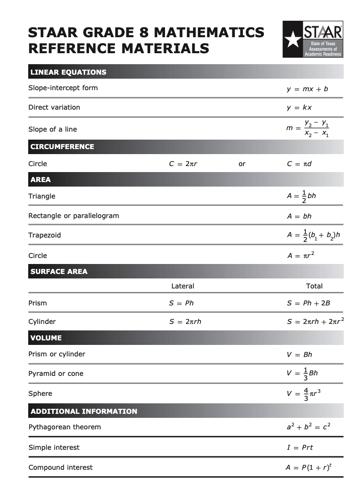 8th Grade Math STAAR Reference Sheet