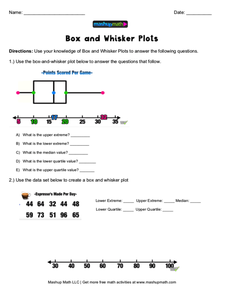 Box And Whisker Plots Blog Mashup Math
