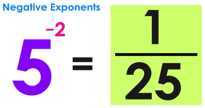 Expressed as a fraction.