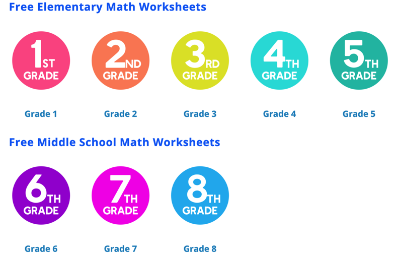 Are You Using These 5 Awesome Websites For Free Math Worksheets? — Mashup  Math