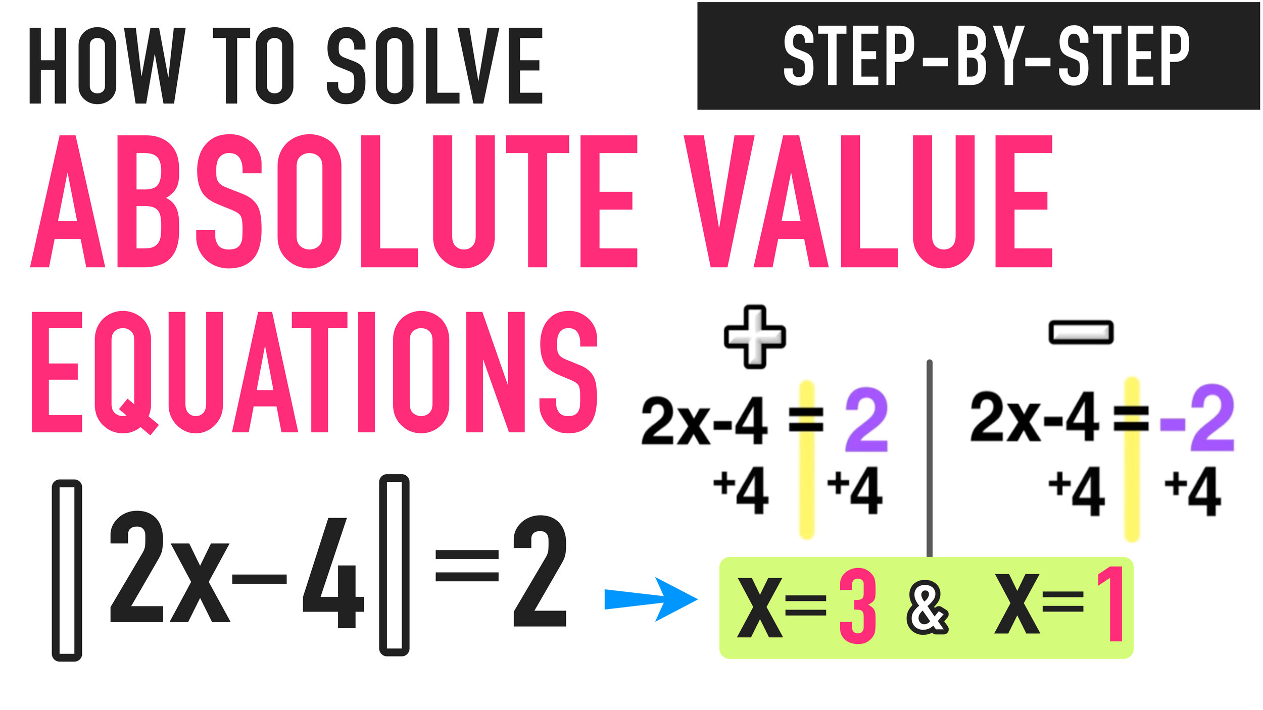 Solving Absolute Value Equations: Complete Guide — Mashup Math With Regard To Graphing Absolute Value Equations Worksheet