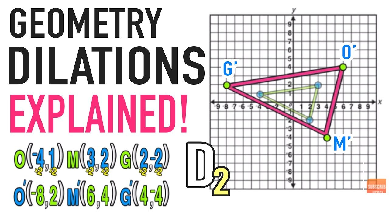 Geometry Transformations: Dilations Made Easy! — Mashup Math With Regard To Dilations Translations Worksheet Answers