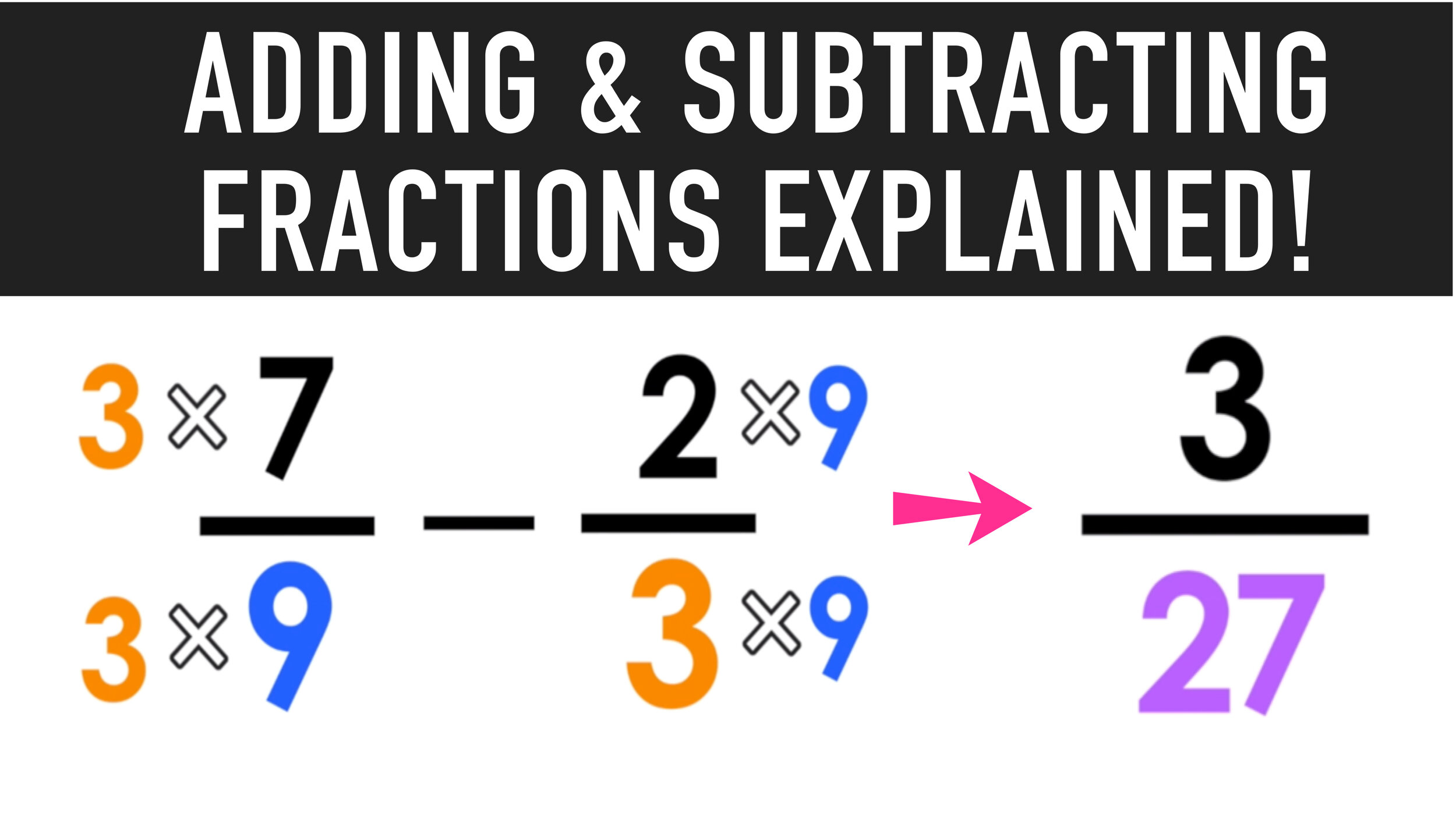 Adding And Subtracting Fractions With Unlike Denominators In 3-Steps —  Mashup Math