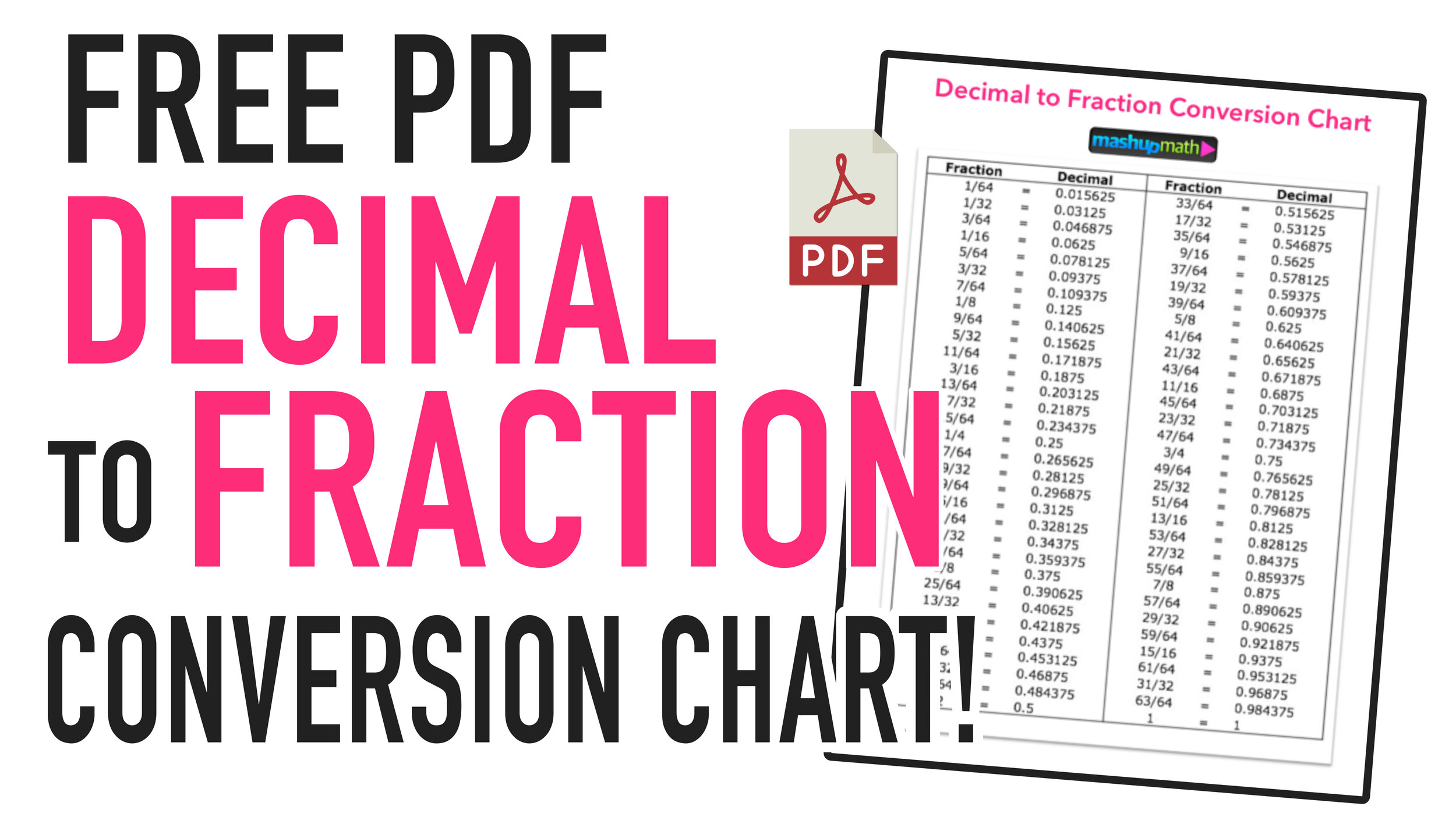 Free Decimal To Fraction Chart Pdf Mashup Math