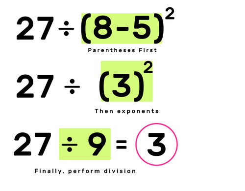 The PEMDAS Rule Explained! (Examples Included) — Mashup Math