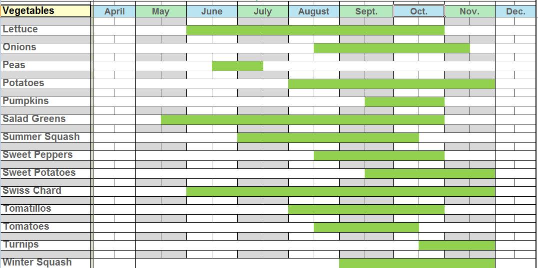 harvest schedule 2.jpg